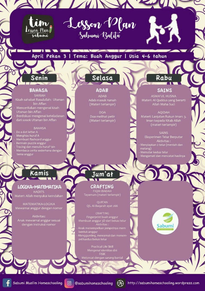 Lesson Plan For Preschoolers Tema Anggur Sabumi